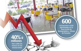 La Arap aglutina unos 600 restaurantes en todo el país